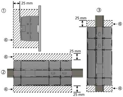 SIMATIC S7-1200 PLC  尺寸图2