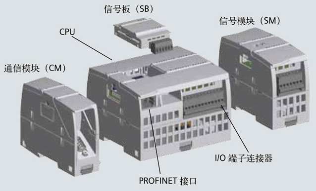 西门子S7-1200系列信号板使用方法